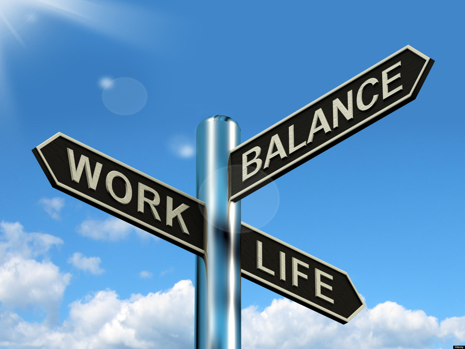 The Six Components of Work-Life Balance
