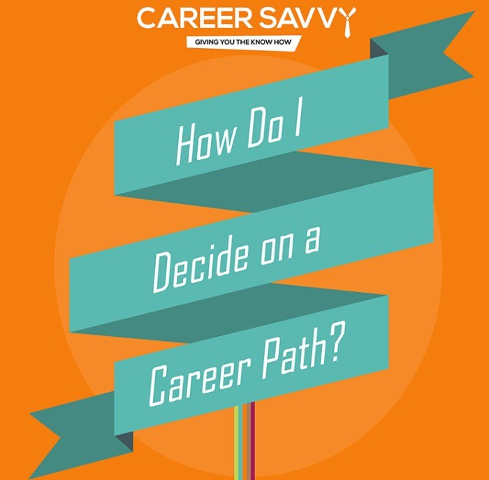 how to decide on a career field