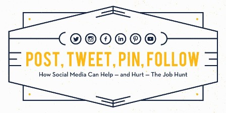 Post, tweet, pin, follow: How social media can help – and hurt – the job hunt