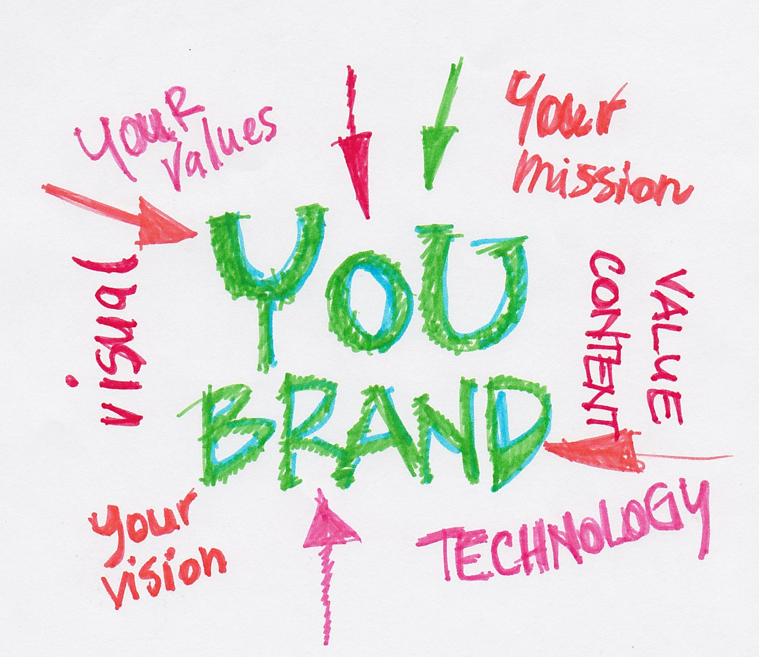 How to create – and convey – your personal brand
