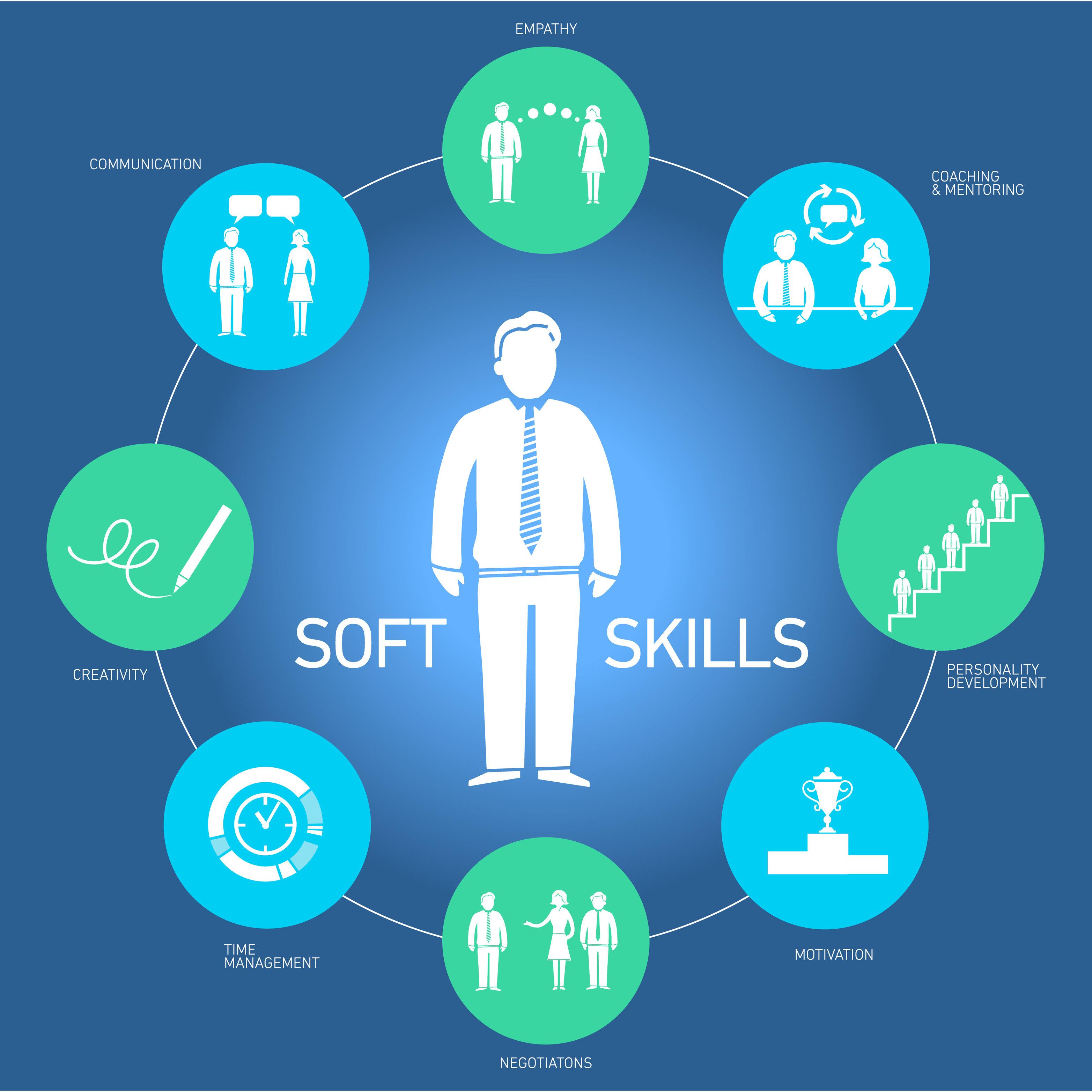 Top 10 kỹ năng hàng đầu các nhà tuyển dụng yêu cầu các ứng viên trong năm 2020
