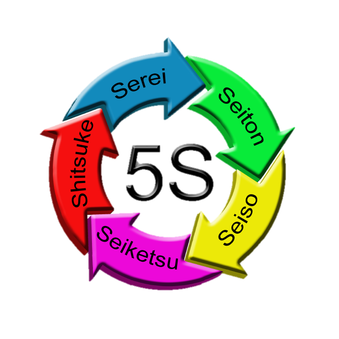 5S – FOR  5* OFFICE
