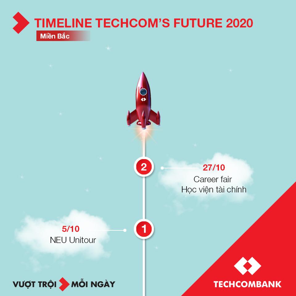 techcom u0026 39 s future gen - explore your potentials