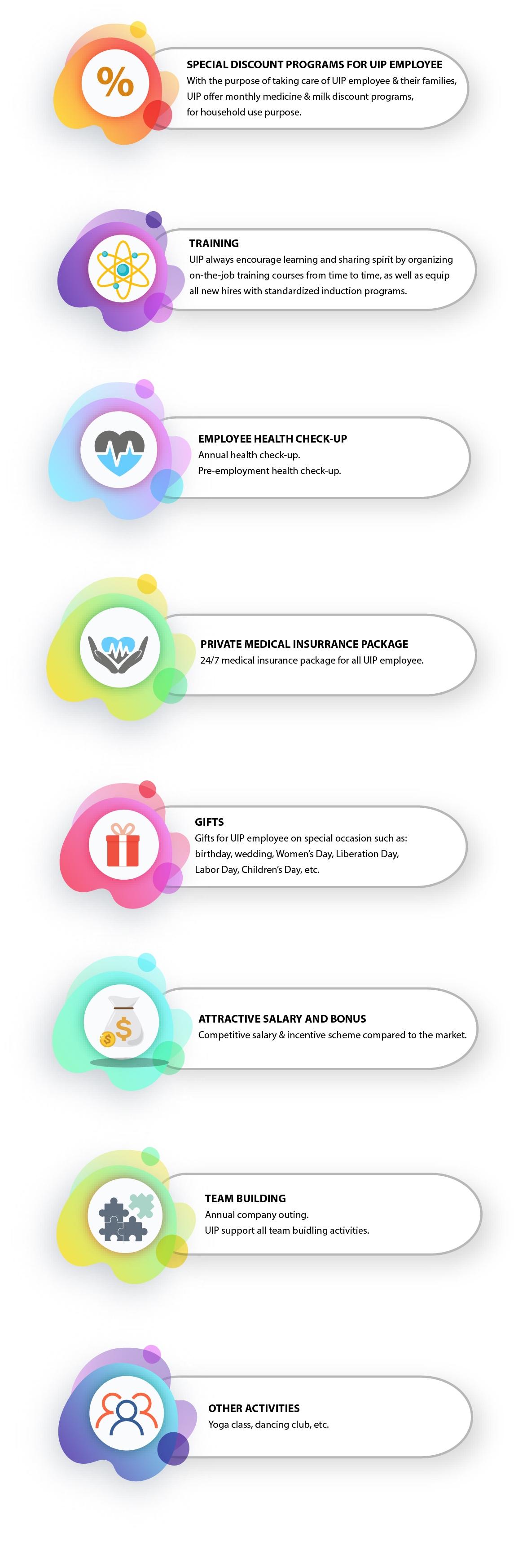 BENEFITS - UNITED INTERNATIONAL PHARMA CO , LTD